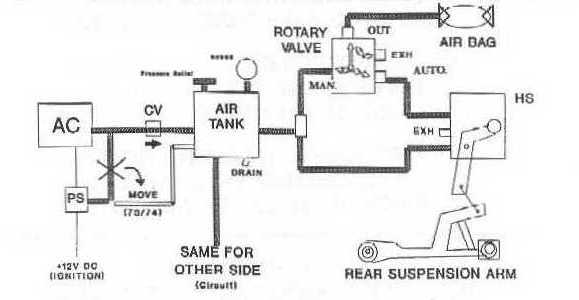 p04 air suspension system wiring diagram for air compressor pressure switch at bakdesigns.co