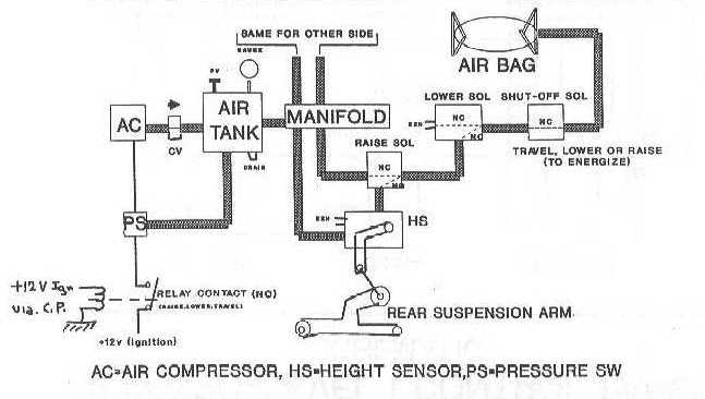 p05 air suspension system air compressor pressure switch diagram at crackthecode.co