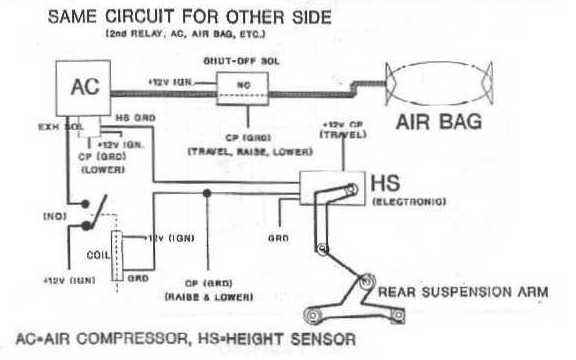 p07 air suspension system air bag compressor wiring diagram at gsmx.co