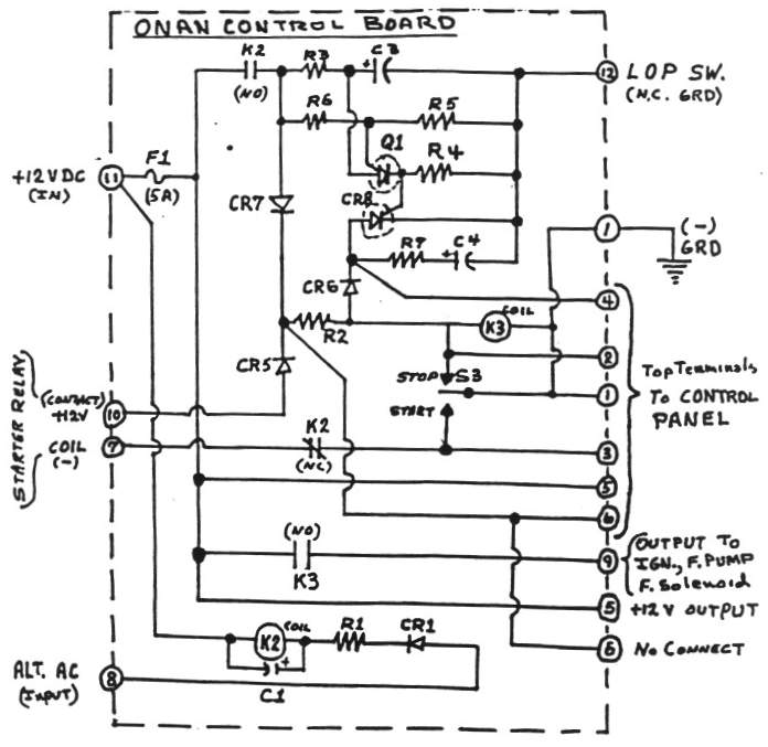 wiring diagram for onan generator wiring diagram directory rv camper wiring diagrams rv generator wiring diagrams #7