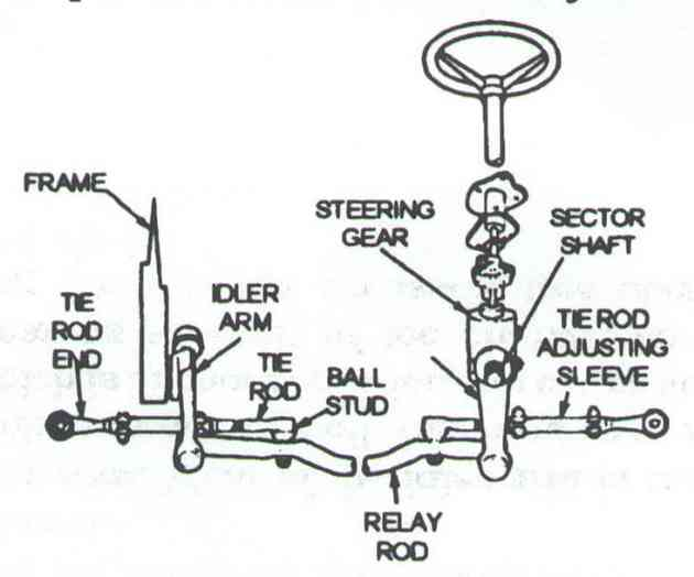 chevy steering column parts diagram chevy steering column ignition diagram